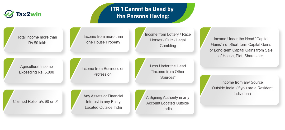 What is ITR1 Form? What is Sahaj Form? How to file ITR-1